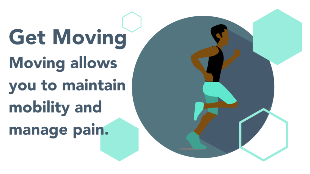 Avoiding Joint Pain Through Healthy Habits and Treating Pain With Topical Products Blog- Get Moving
