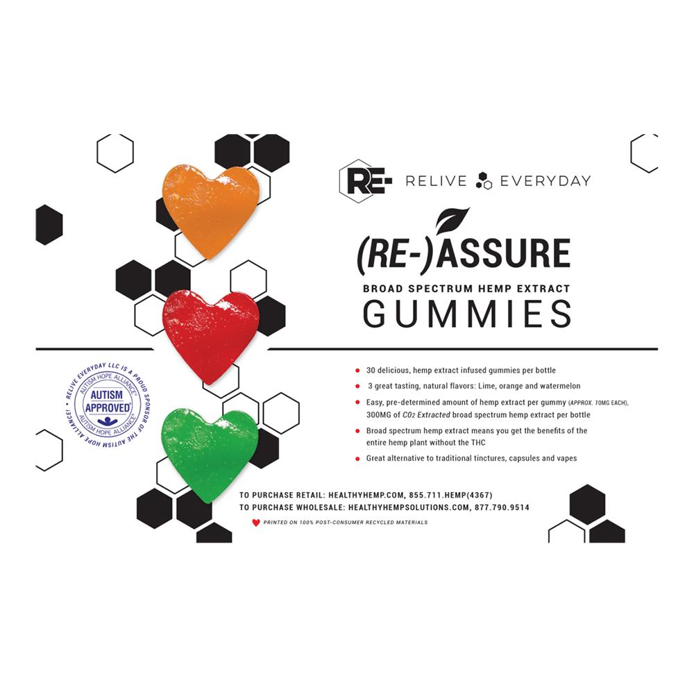 Vegan CBD Gummies Card